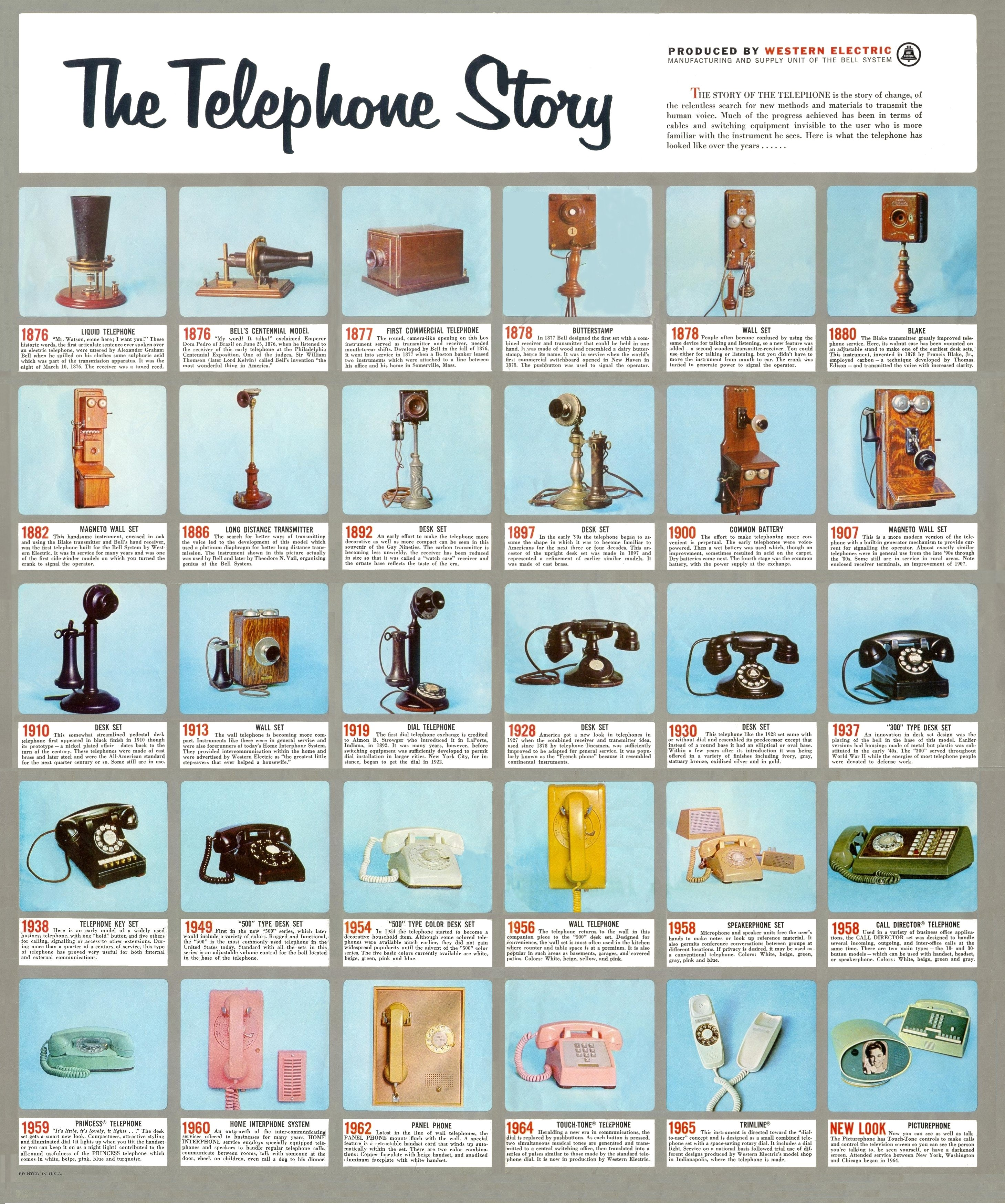 Bell System Documents Trimline Telephone Wiring Diagram 1965 Western Electric Story Poster